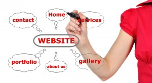 What your business website says about you